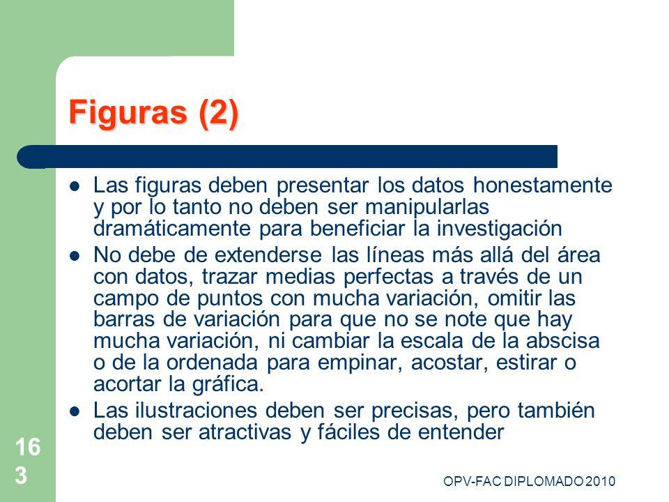 Figuras (2)