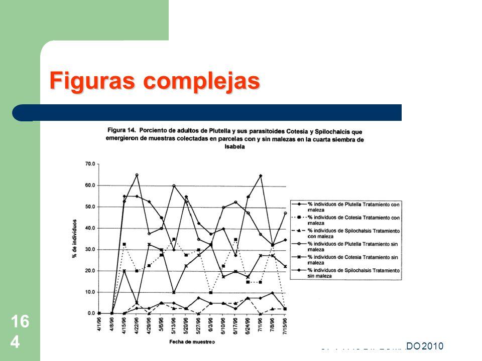 Figuras complejas OPV-FAC DIPLOMADO 2010