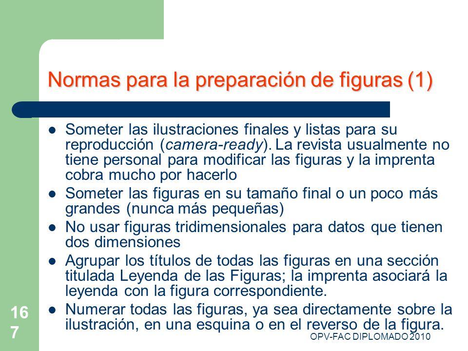 Normas para la preparación de figuras (1)