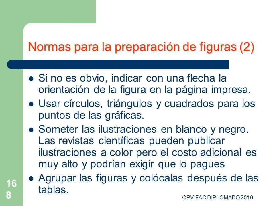Normas para la preparación de figuras (2)