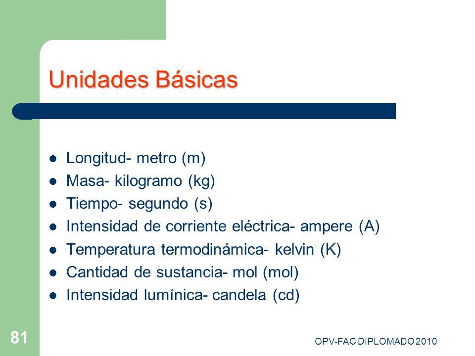 Unidades Básicas Longitud- metro (m) Masa- kilogramo (kg)