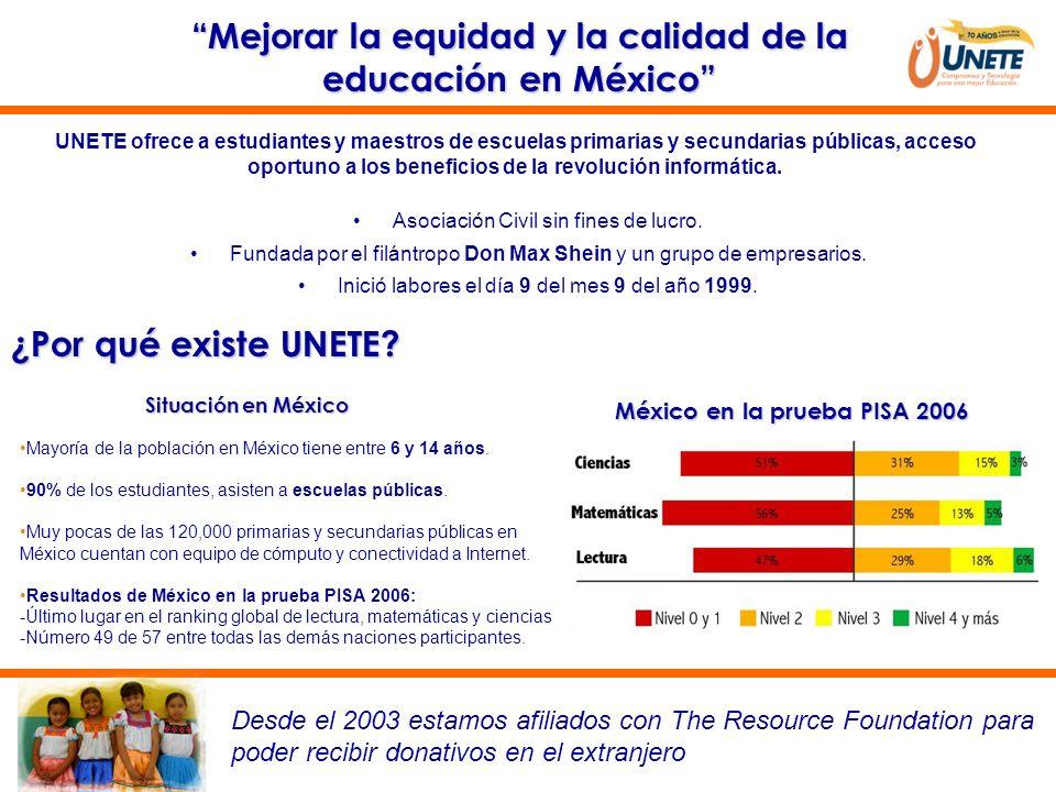 Mejorar la equidad y la calidad de la educación en México