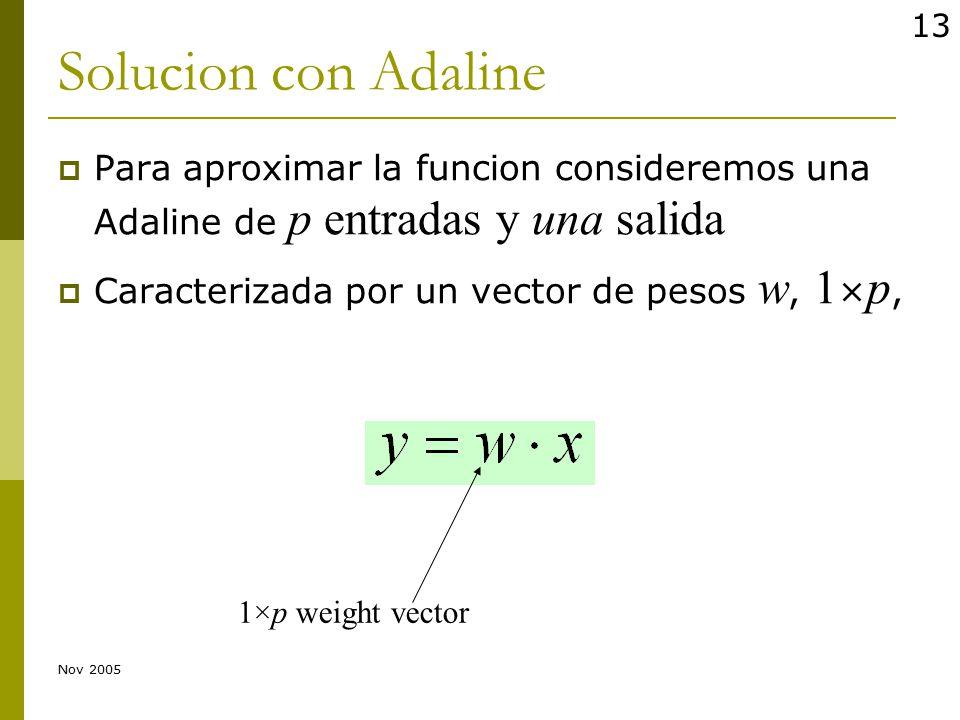 Adaline the adaptive linear element ppt video online for Funcion de salida