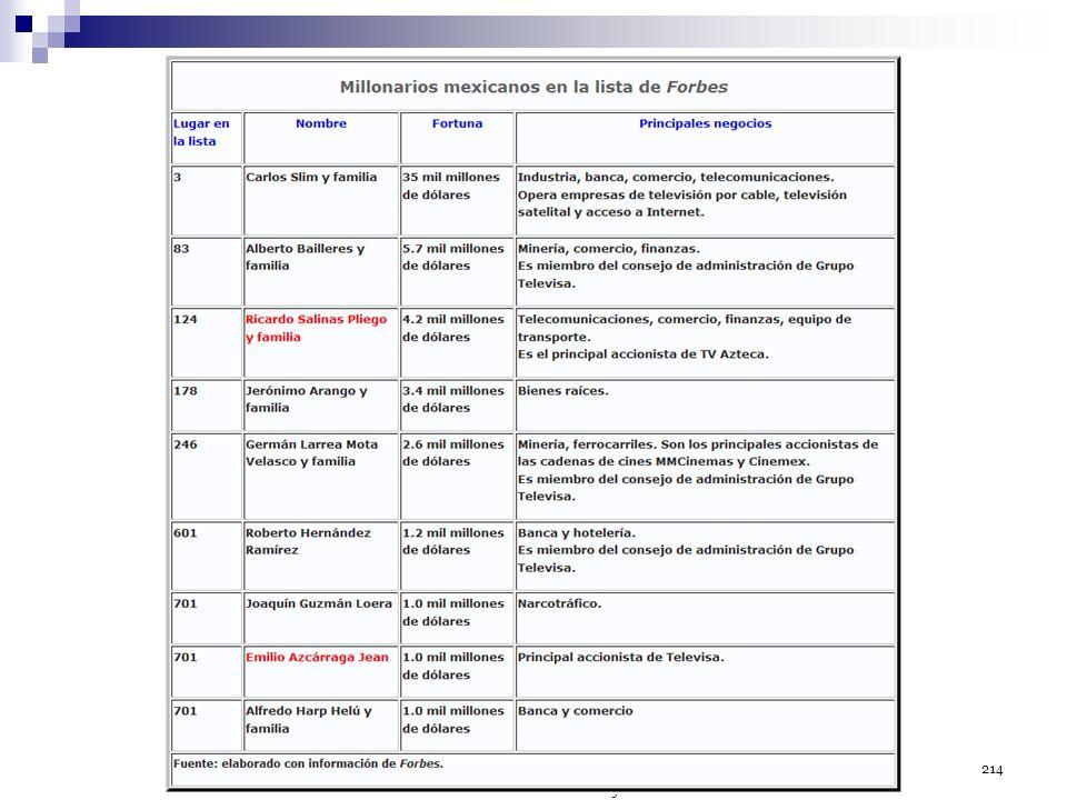 Francisco Vidal Bonifaz Universidad de Guadalajara