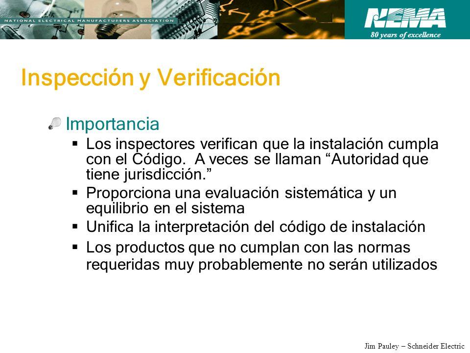 Inspección y Verificación