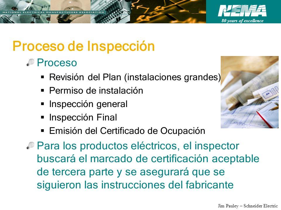 Proceso de Inspección Proceso