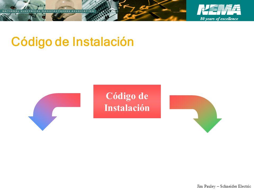 Código de Instalación Código de Instalación