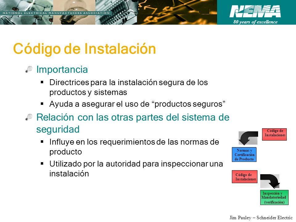 Código de Instalación Importancia