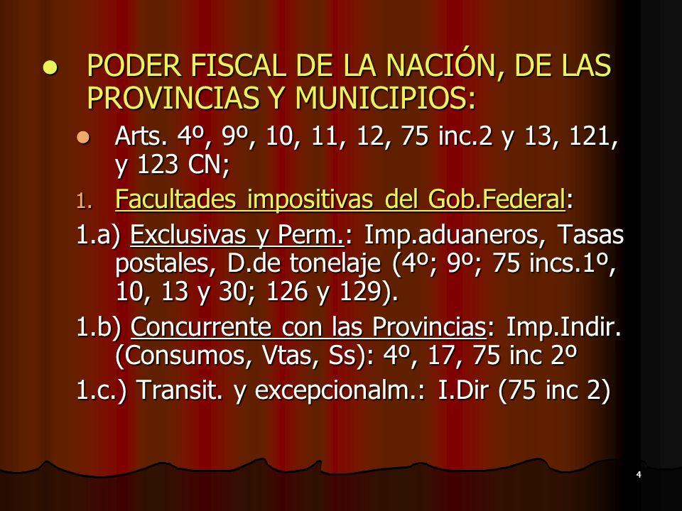 PODER FISCAL DE LA NACIÓN, DE LAS PROVINCIAS Y MUNICIPIOS: