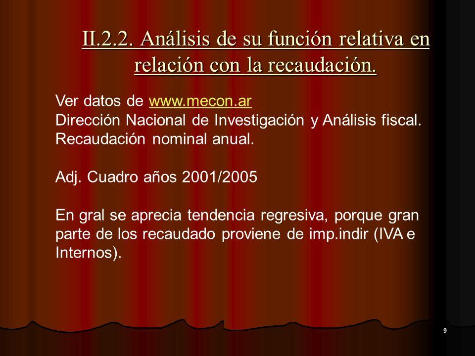 II.2.2. Análisis de su función relativa en relación con la recaudación.
