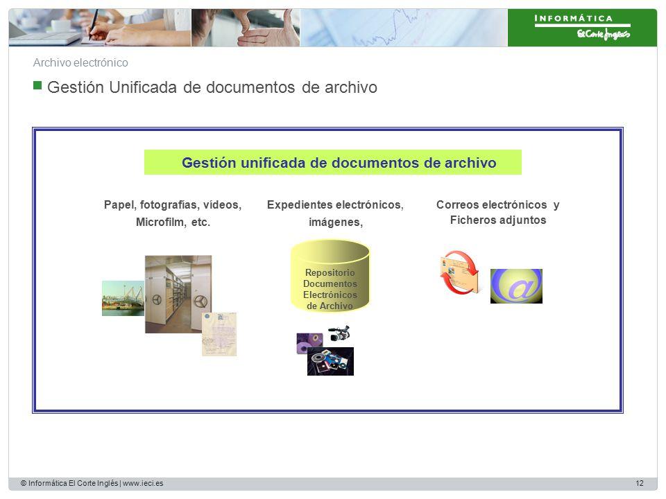 Fernando Hernández Galán Consultor de Ventas - ppt video online ...