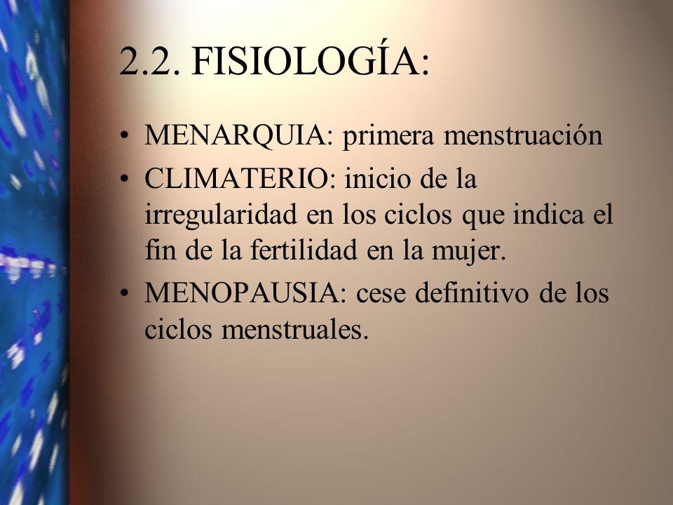 2.2. FISIOLOGÍA: MENARQUIA: primera menstruación