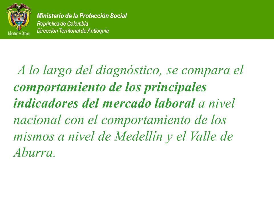 A lo largo del diagnóstico, se compara el comportamiento de los principales indicadores del mercado laboral a nivel nacional con el comportamiento de los mismos a nivel de Medellín y el Valle de Aburra.