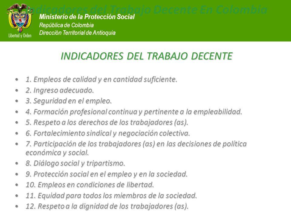 Indicadores del Trabajo Decente En Colombia