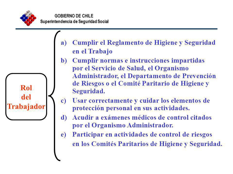 Rol del Trabajador Cumplir el Reglamento de Higiene y Seguridad