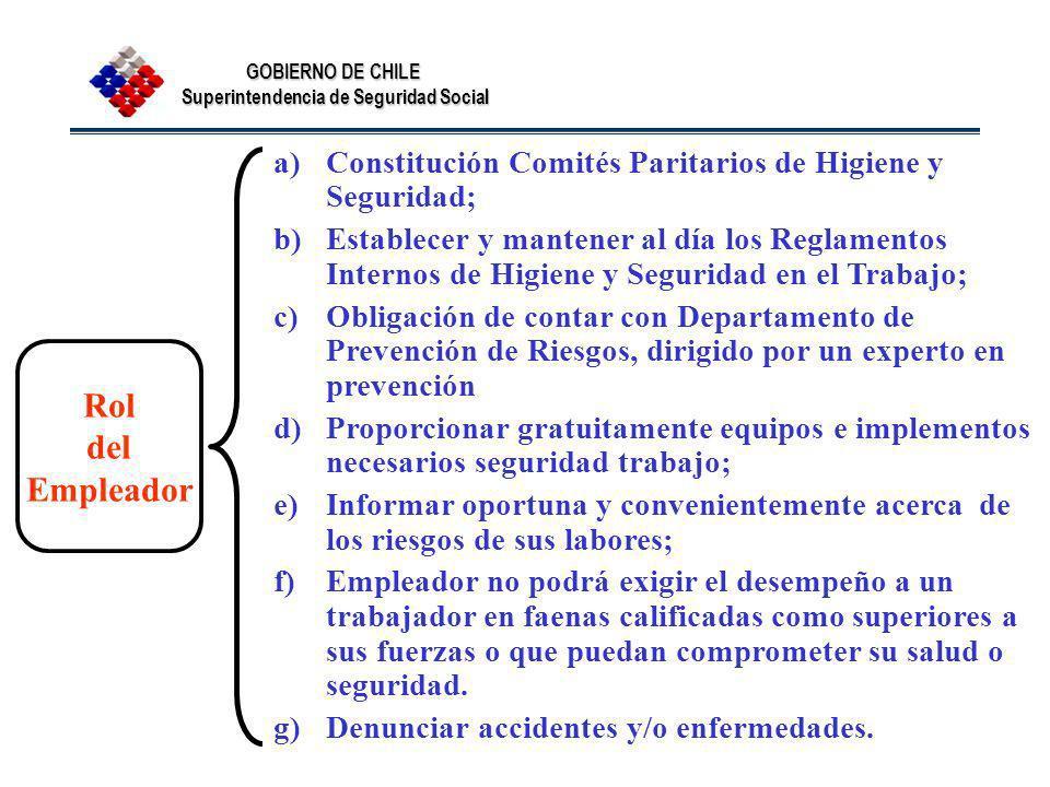 Constitución Comités Paritarios de Higiene y Seguridad;
