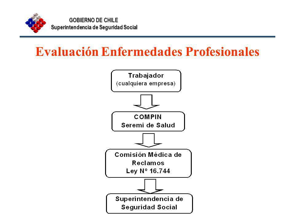 Evaluación Enfermedades Profesionales