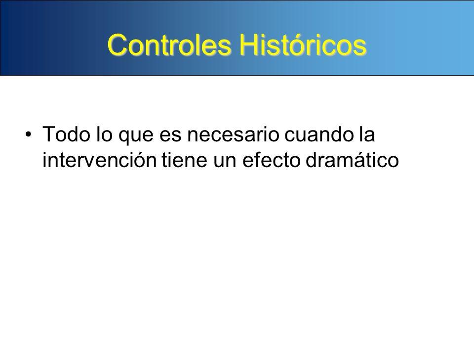 Controles Históricos Todo lo que es necesario cuando la intervención tiene un efecto dramático. NARRADOR: