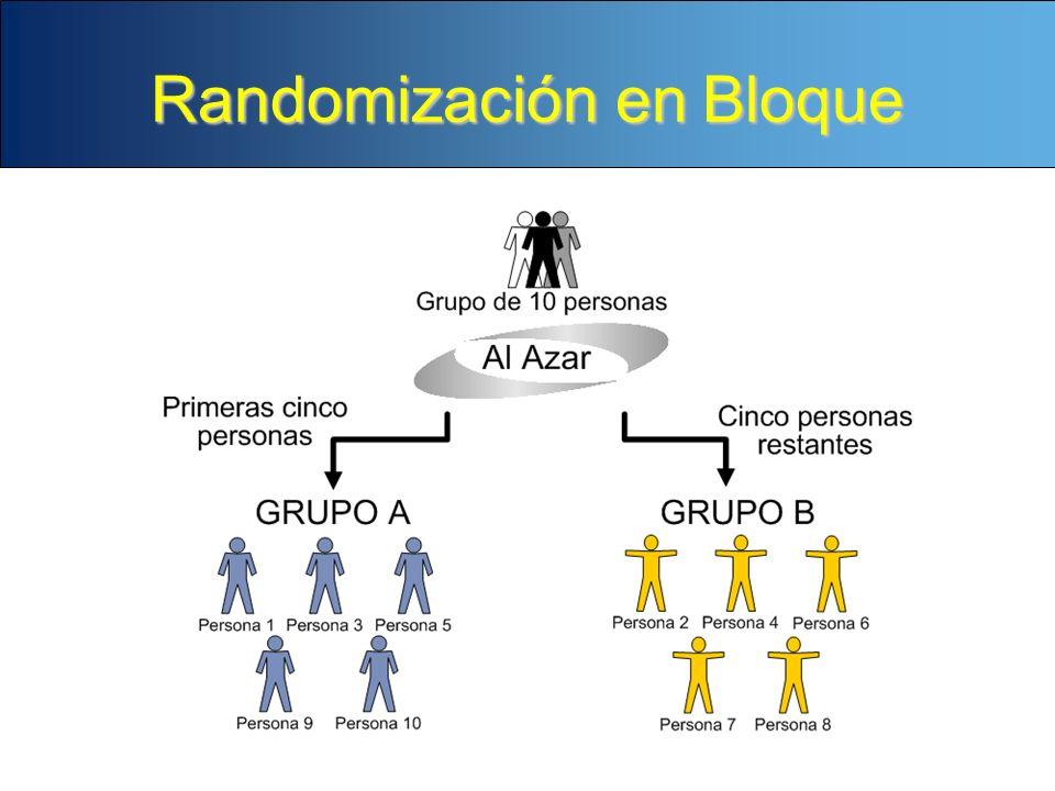 Randomización en Bloque