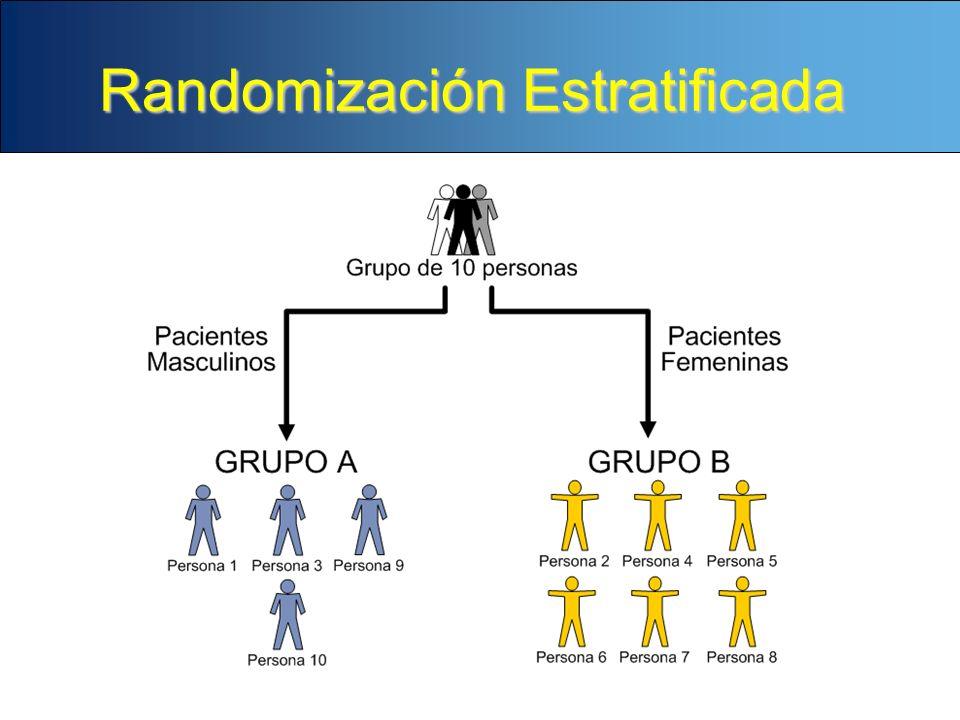 Randomización Estratificada