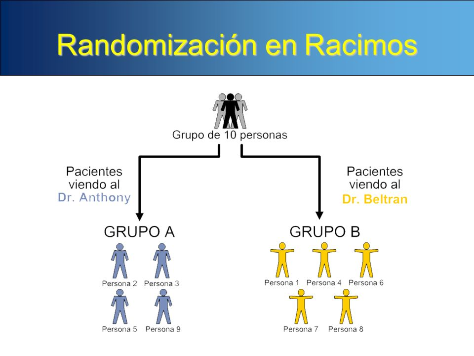 Randomización en Racimos