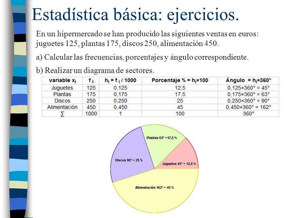 Estadística básica: ejercicios.