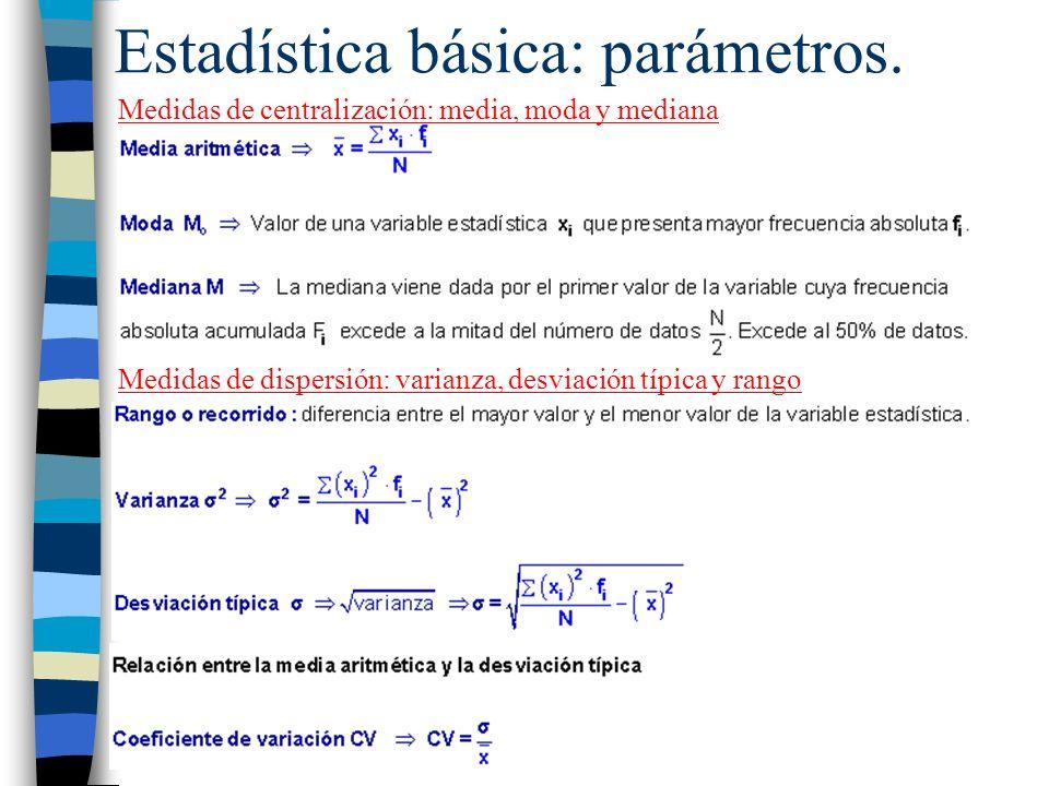 Estadística básica: parámetros.