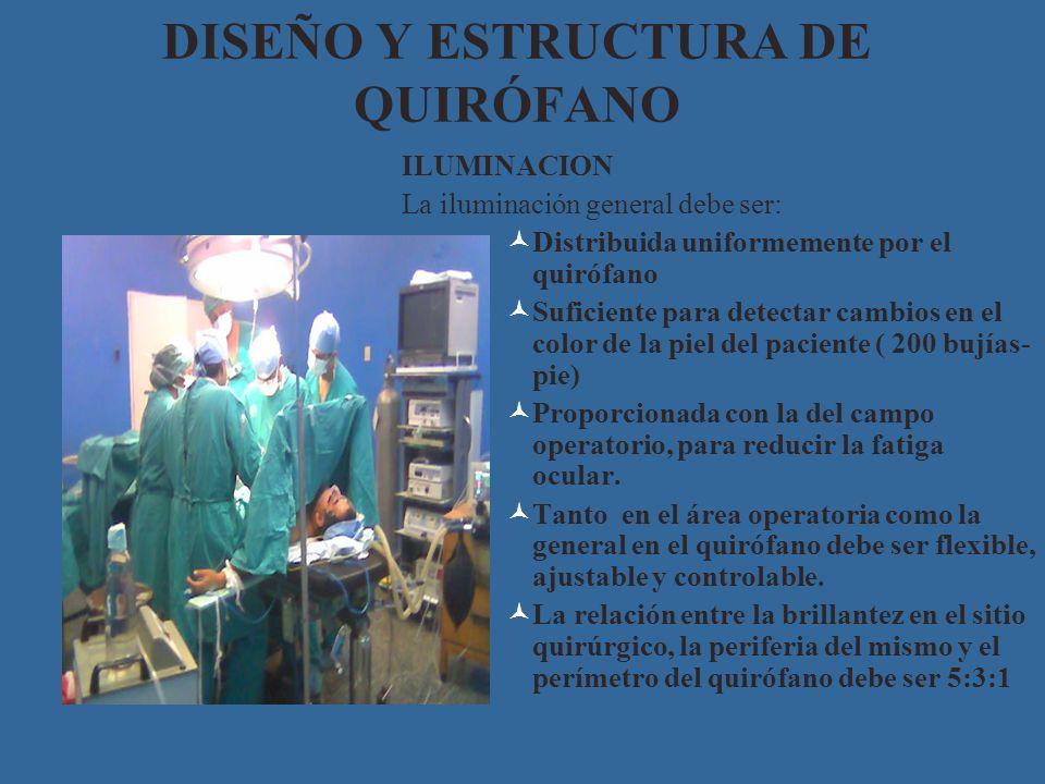 Bioseguridad En El Quir 211 Fano Ppt Video Online Descargar