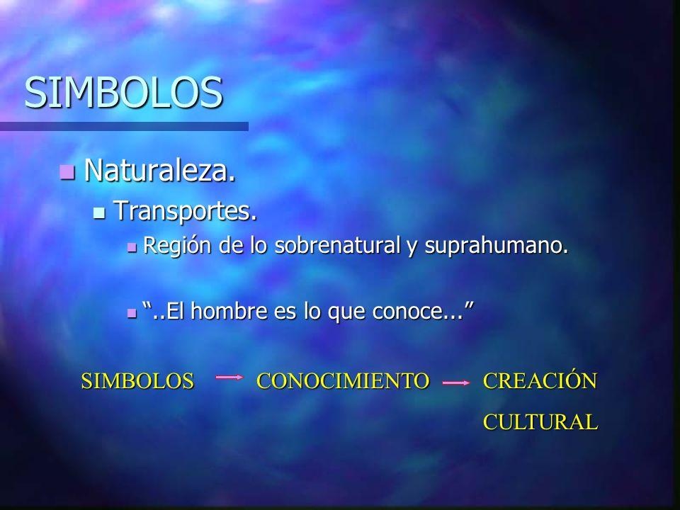 SIMBOLOS Naturaleza. Transportes.