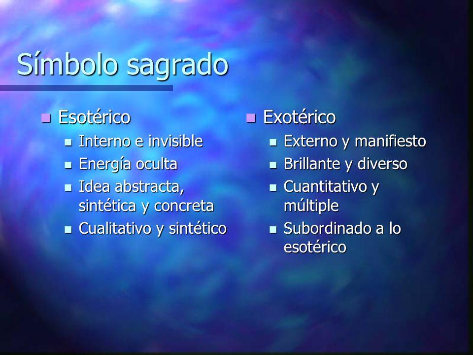 Símbolo sagrado Esotérico Exotérico Interno e invisible Energía oculta