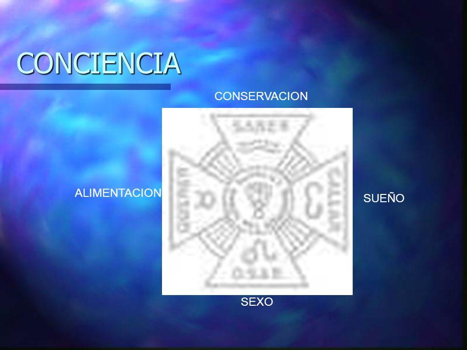 CONCIENCIA CONSERVACION ALIMENTACION SUEÑO SEXO