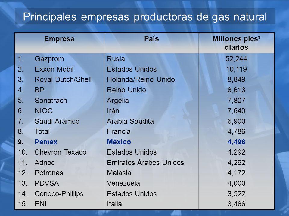 mercados financieros del petr leo y gas natural ppt