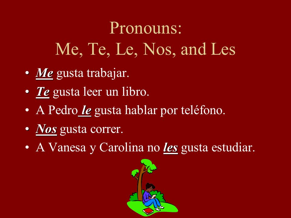 Pronouns: Me, Te, Le, Nos, and Les