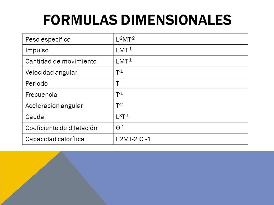 Impulso especifico formula