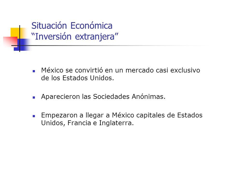 Situación Económica Inversión extranjera