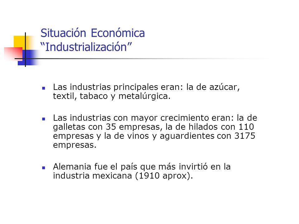 Situación Económica Industrialización