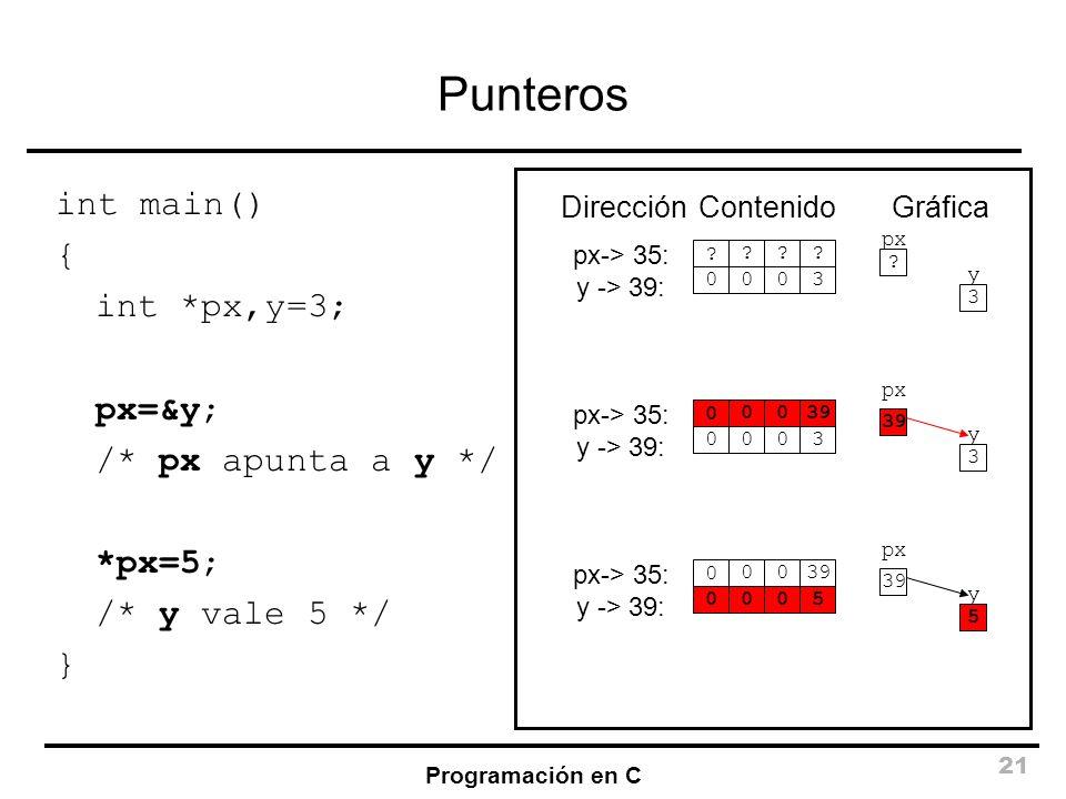 Punteros int main() { int *px,y=3; px=&y; /* px apunta a y */ *px=5;
