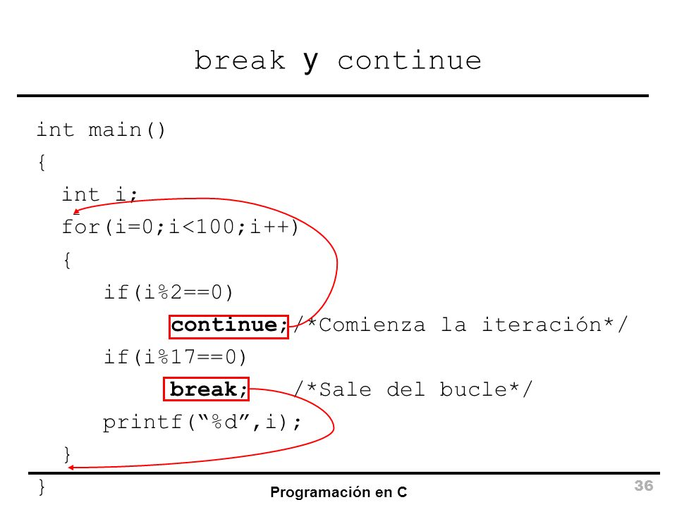 break y continue int main() { int i; for(i=0;i<100;i++) if(i%2==0)