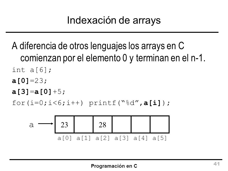 Indexación de arrays A diferencia de otros lenguajes los arrays en C comienzan por el elemento 0 y terminan en el n-1.