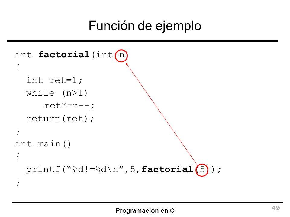 Función de ejemplo int factorial(int n) { int ret=1; while (n>1)