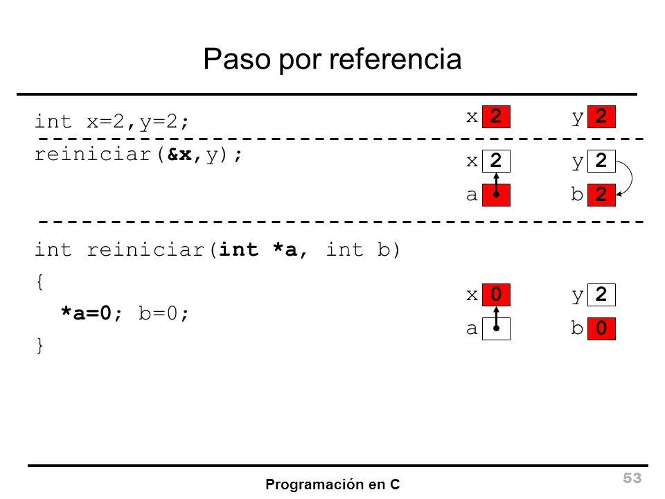 Paso por referencia x y int x=2,y=2; reiniciar(&x,y);