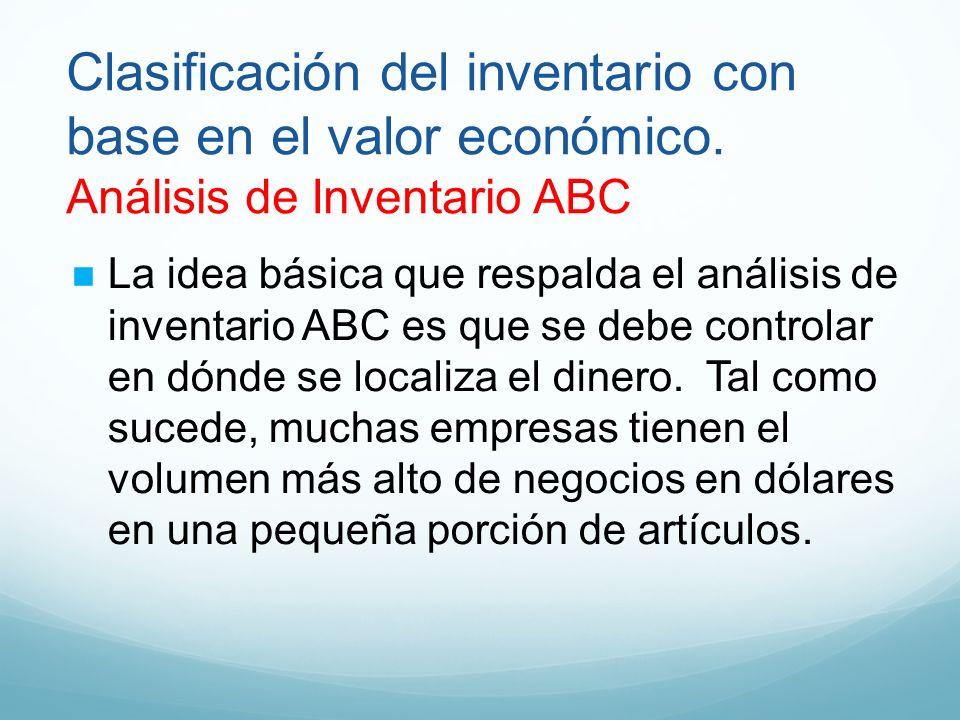 Clasificación del inventario con base en el valor económico.