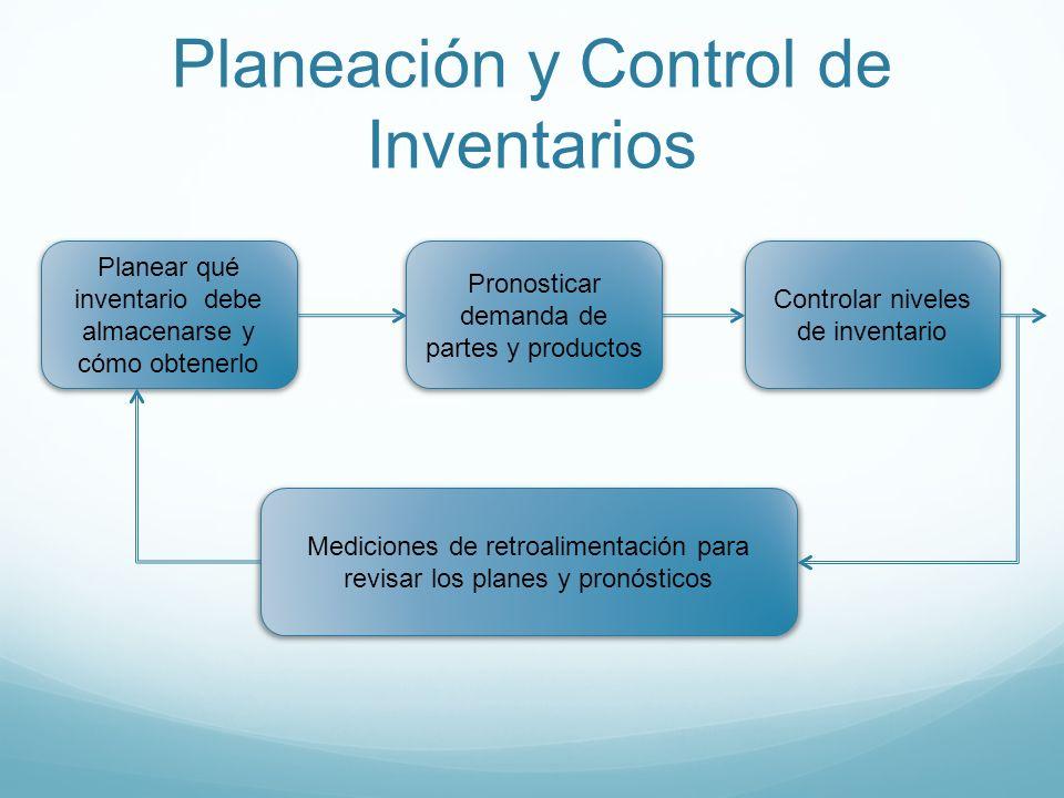 Planeación y Control de Inventarios