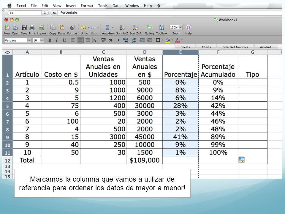 Marcamos la columna que vamos a utilizar de referencia para ordenar los datos de mayor a menor!