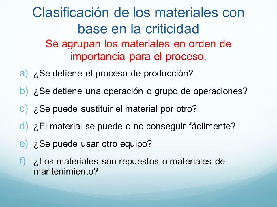 Clasificación de los materiales con base en la criticidad Se agrupan los materiales en orden de importancia para el proceso.
