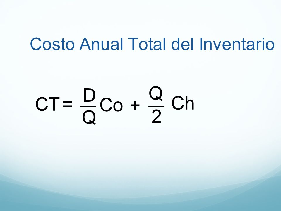 Costo Anual Total del Inventario