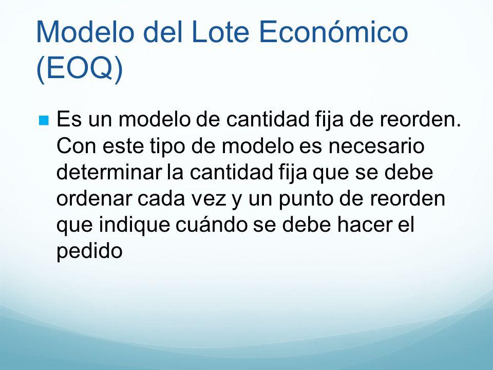Modelo del Lote Económico (EOQ)