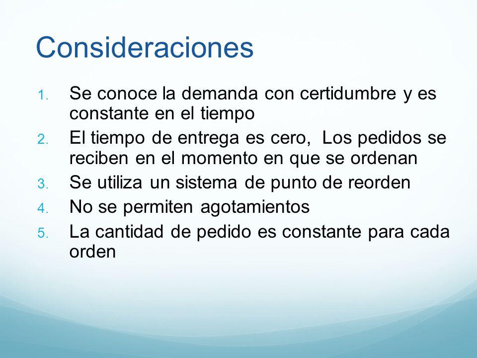 Consideraciones Se conoce la demanda con certidumbre y es constante en el tiempo.