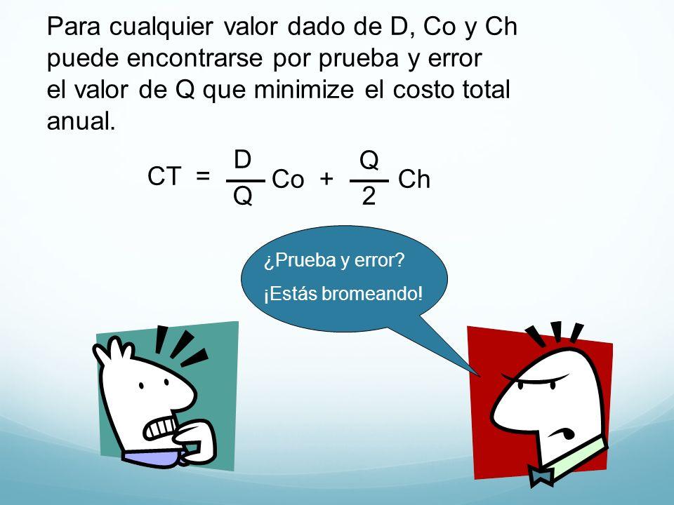 Para cualquier valor dado de D, Co y Ch