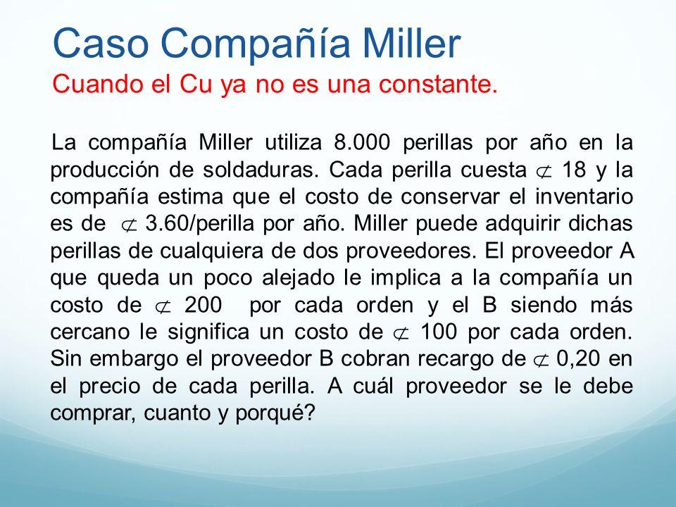 Caso Compañía Miller Cuando el Cu ya no es una constante.
